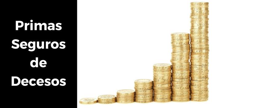 Tipos  De Prima En Los Seguros De Decesos Y Factores Que Influyen En El Precio